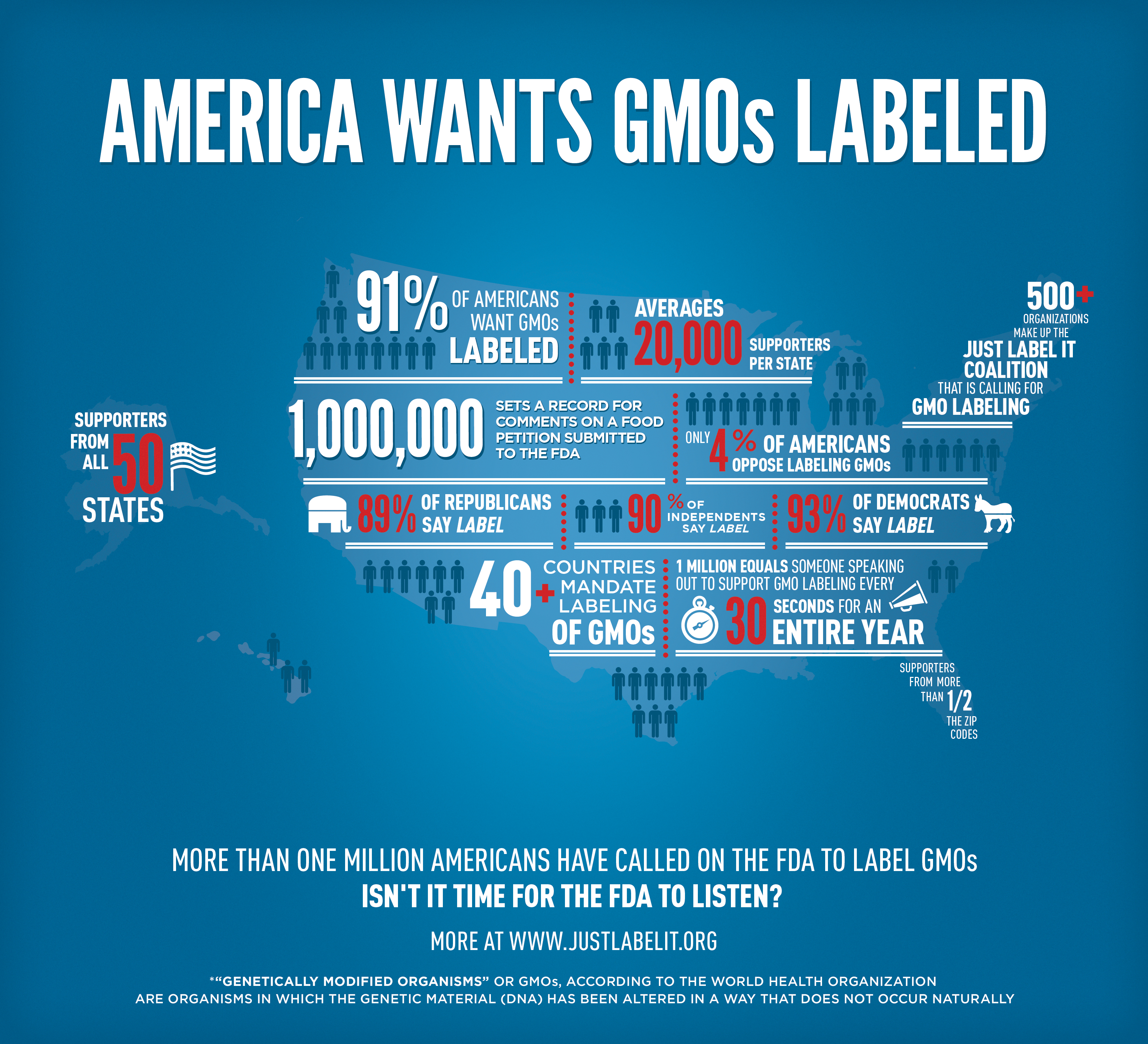 JustlabelitINFOGRAPH