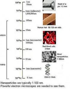 nanoscalefinal2